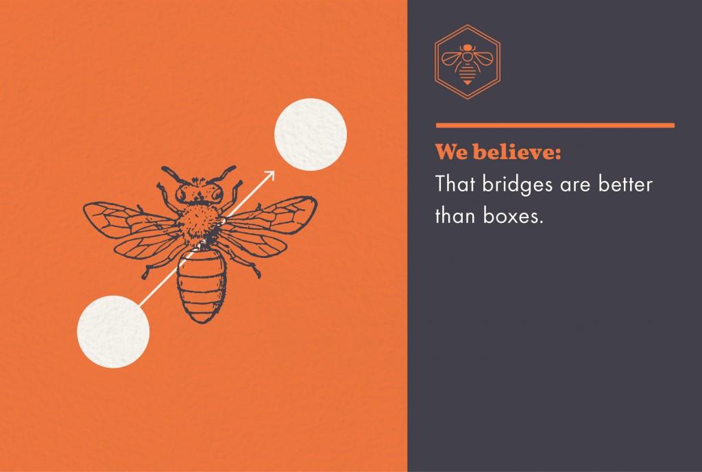 Honeybee Belief-bridges