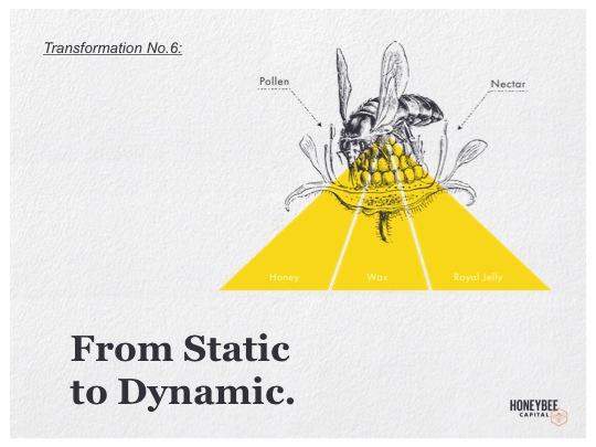 6-Static to Dynamic